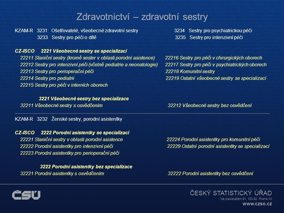 ČESKÝ STATISTICKÝ ÚŘAD Na padesátém 81, 100 82 Praha 10 www.czso.cz Zdravotnictví – zdravotní sestry KZAM-R 3231 Ošetřovatelé, všeobecné zdravotní ses
