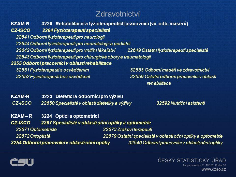 ČESKÝ STATISTICKÝ ÚŘAD Na padesátém 81, 100 82 Praha 10 www.czso.cz Zdravotnictví KZAM-R 3226 Rehabilitační a fyzioterapeutičtí pracovníci (vč.
