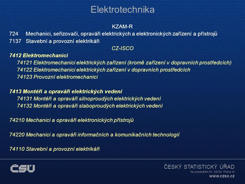 ČESKÝ STATISTICKÝ ÚŘAD Na padesátém 81, 100 82 Praha 10 www.czso.cz Elektrotechnika KZAM-R 724 Mechanici, seřizovači, opraváři elektrických a elektron