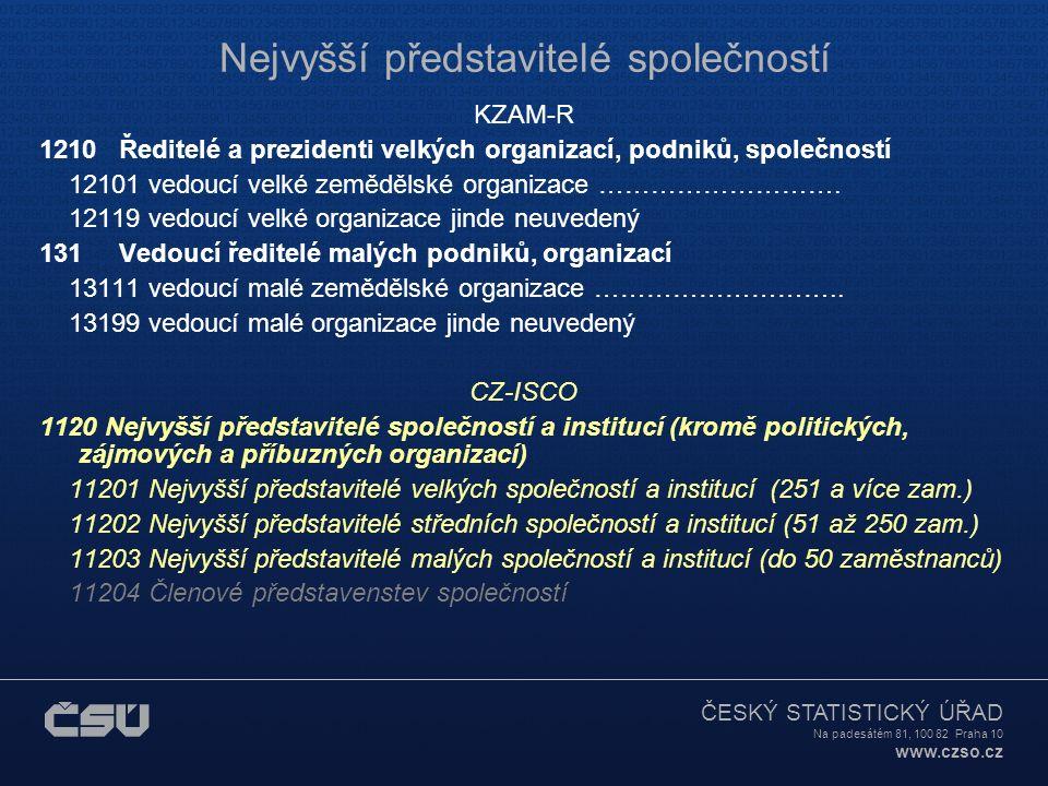 ČESKÝ STATISTICKÝ ÚŘAD Na padesátém 81, 100 82 Praha 10 www.czso.cz Nejvyšší představitelé společností KZAM-R 1210 Ředitelé a prezidenti velkých organ