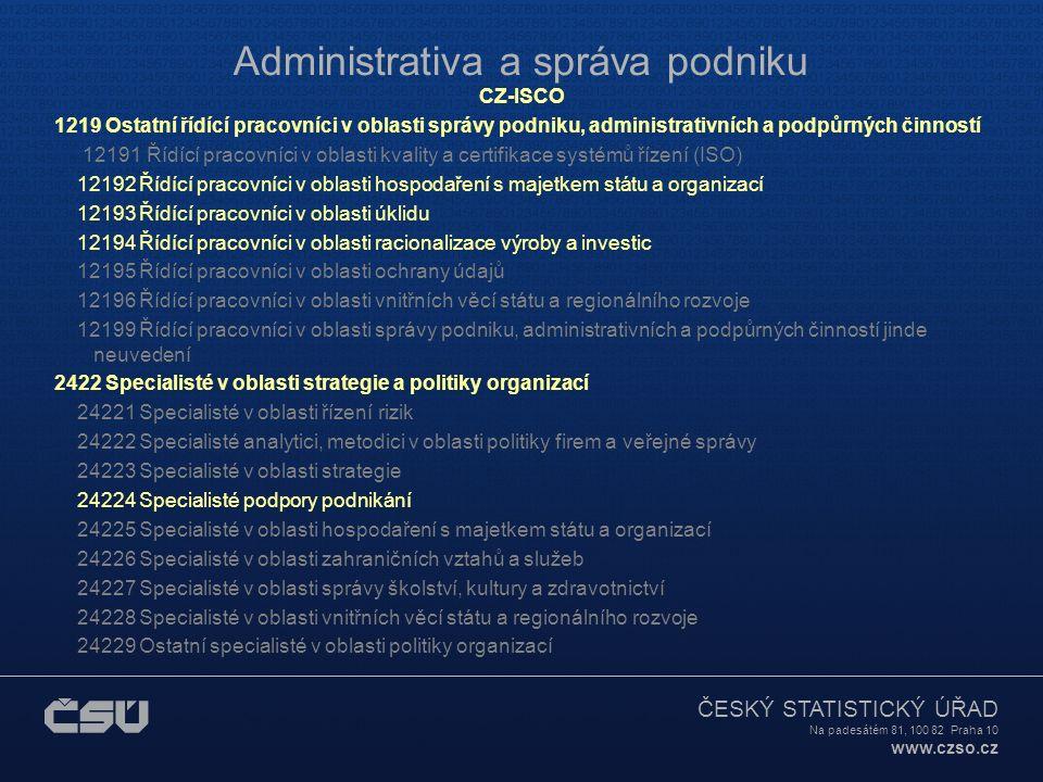 ČESKÝ STATISTICKÝ ÚŘAD Na padesátém 81, 100 82 Praha 10 www.czso.cz Administrativa a správa podniku CZ-ISCO 1219 Ostatní řídící pracovníci v oblasti správy podniku, administrativních a podpůrných činností 12191 Řídící pracovníci v oblasti kvality a certifikace systémů řízení (ISO) 12192 Řídící pracovníci v oblasti hospodaření s majetkem státu a organizací 12193 Řídící pracovníci v oblasti úklidu 12194 Řídící pracovníci v oblasti racionalizace výroby a investic 12195 Řídící pracovníci v oblasti ochrany údajů 12196 Řídící pracovníci v oblasti vnitřních věcí státu a regionálního rozvoje 12199 Řídící pracovníci v oblasti správy podniku, administrativních a podpůrných činností jinde neuvedení 2422 Specialisté v oblasti strategie a politiky organizací 24221 Specialisté v oblasti řízení rizik 24222 Specialisté analytici, metodici v oblasti politiky firem a veřejné správy 24223 Specialisté v oblasti strategie 24224 Specialisté podpory podnikání 24225 Specialisté v oblasti hospodaření s majetkem státu a organizací 24226 Specialisté v oblasti zahraničních vztahů a služeb 24227 Specialisté v oblasti správy školství, kultury a zdravotnictví 24228 Specialisté v oblasti vnitřních věcí státu a regionálního rozvoje 24229 Ostatní specialisté v oblasti politiky organizací