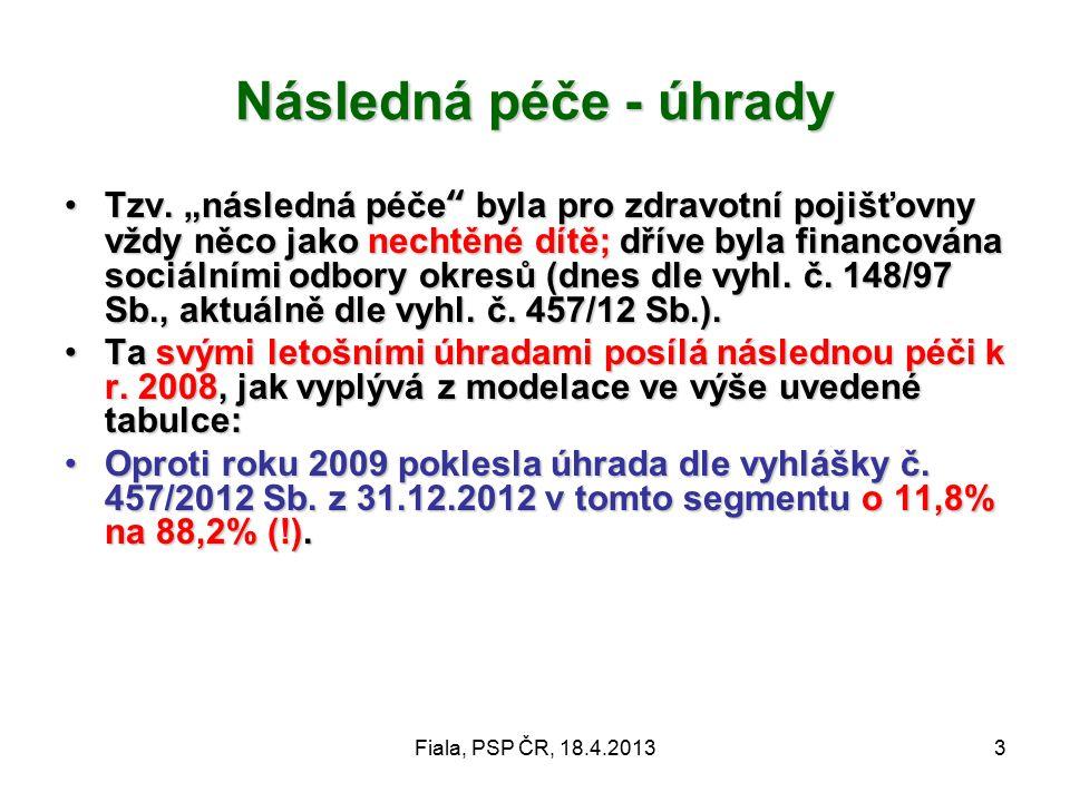 Fiala, PSP ČR, 18.4.20133 Následná péče - úhrady Tzv.