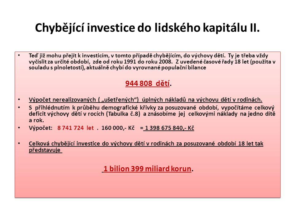 Chybějící investice do lidského kapitálu II.