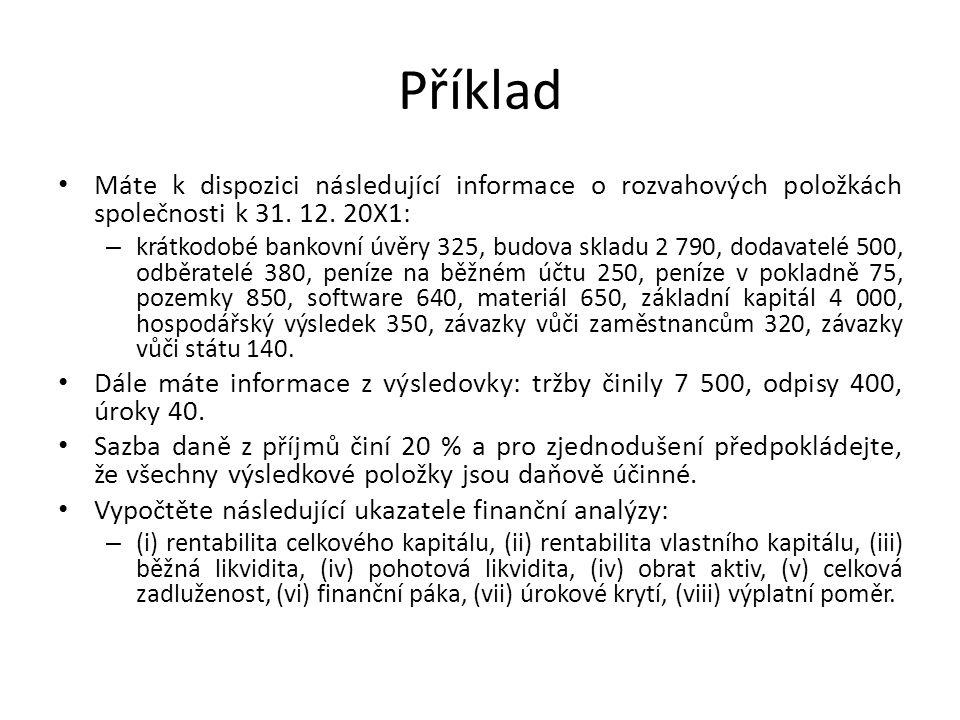 Příklad Máte k dispozici následující informace o rozvahových položkách společnosti k 31.