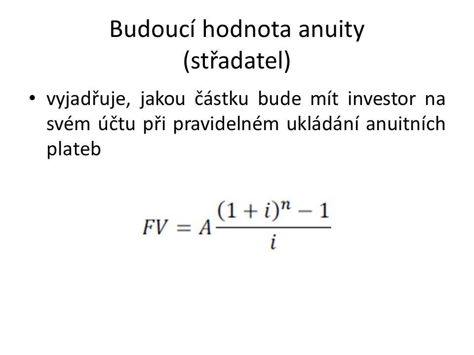 Budoucí hodnota anuity (střadatel) vyjadřuje, jakou částku bude mít investor na svém účtu při pravidelném ukládání anuitních plateb