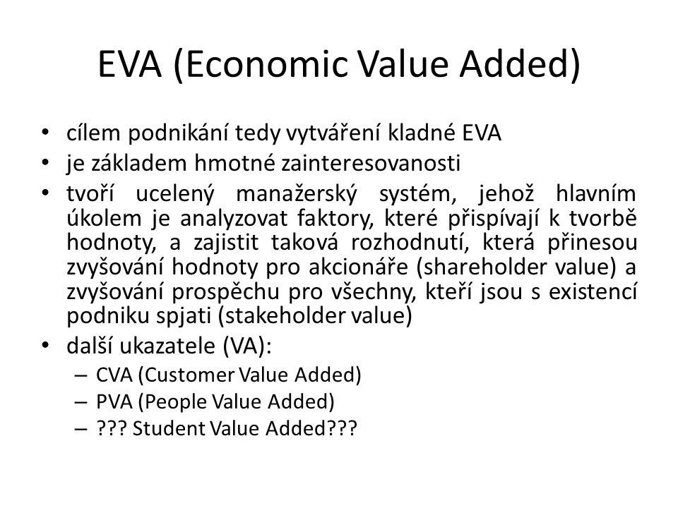 EVA (Economic Value Added) cílem podnikání tedy vytváření kladné EVA je základem hmotné zainteresovanosti tvoří ucelený manažerský systém, jehož hlavn