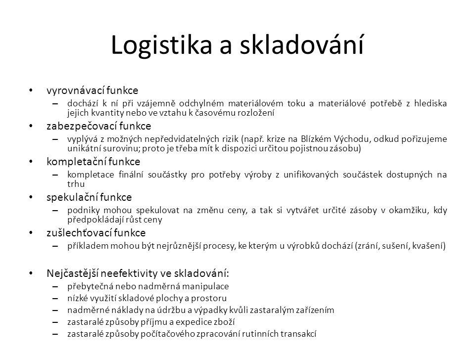 Logistika a skladování vyrovnávací funkce – dochází k ní při vzájemně odchylném materiálovém toku a materiálové potřebě z hlediska jejich kvantity neb