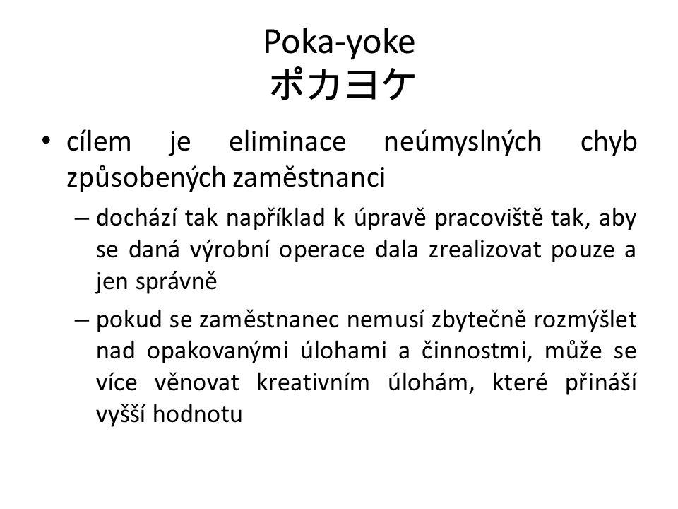 Poka-yoke ポカヨケ cílem je eliminace neúmyslných chyb způsobených zaměstnanci – dochází tak například k úpravě pracoviště tak, aby se daná výrobní operac