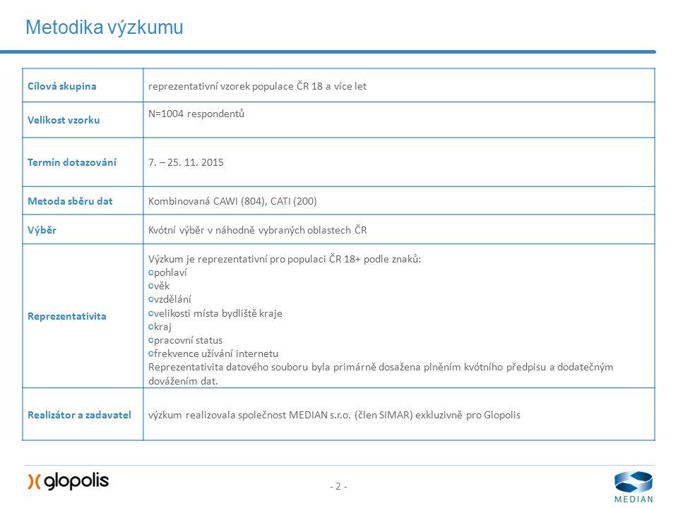 - 2 - Cílová skupinareprezentativní vzorek populace ČR 18 a více let Velikost vzorku N=1004 respondentů Termín dotazování7.