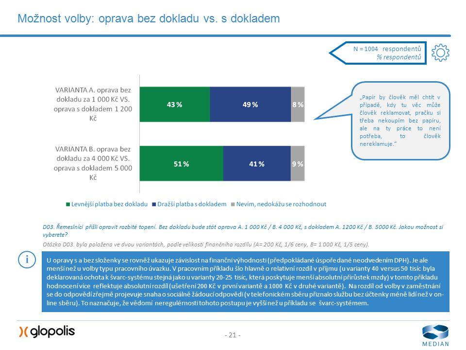 - 21 - Možnost volby: oprava bez dokladu vs. s dokladem D03.