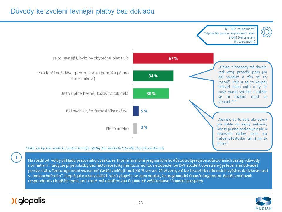 - 23 - Důvody ke zvolení levnější platby bez dokladu D04B.