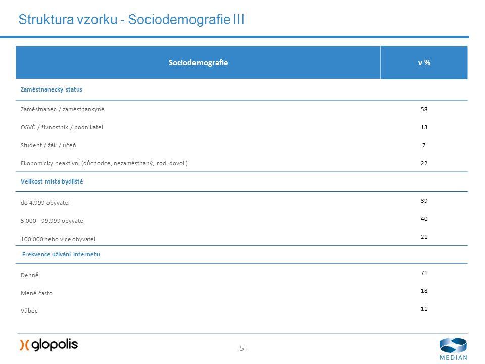 - 5 - Struktura vzorku - Sociodemografie III Sociodemografiev % Zaměstnanecký status Zaměstnanec / zaměstnankyně58 OSVČ / živnostník / podnikatel13 Student / žák / učeň7 Ekonomicky neaktivní (důchodce, nezaměstnaný, rod.
