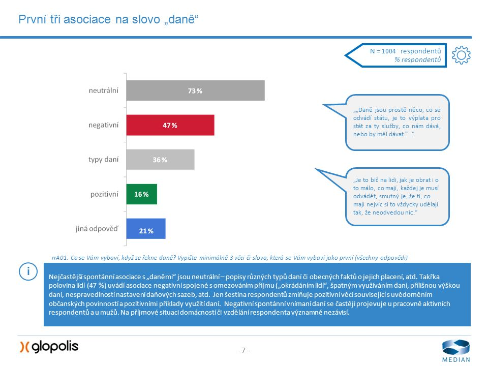 - 8 - Odhad daňové zátěže (daně z příjmu, spotřební daně, odvody) A02.