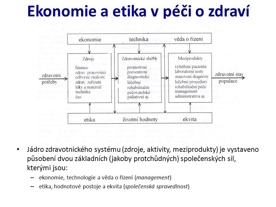 Ekonomie a etika v péči o zdraví Jádro zdravotnického systému (zdroje, aktivity, meziprodukty) je vystaveno působení dvou základních (jakoby protchůdných) společenských sil, kterými jsou: – ekonomie, technologie a věda o řízení (management) – etika, hodnotové postoje a ekvita (společenská spravedlnost)