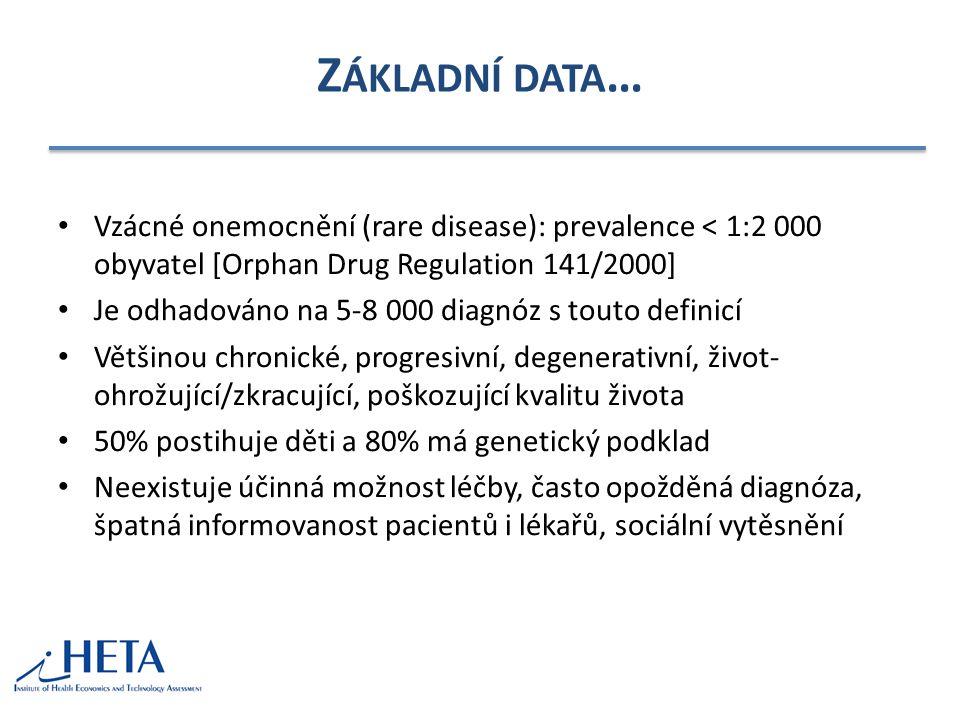 P LÁN NA ZAVEDENÍ HTA V ČR AktivitaČasové rozmezí Pracovní skupina na MZdSrpen-říjen 2011 Příkaz ministra (6/2012) Rada HTA, KZT 29.2.