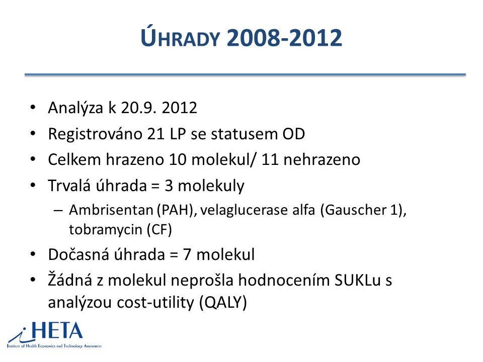 D OSTUPNOST O DS … …pouze dostupné léky