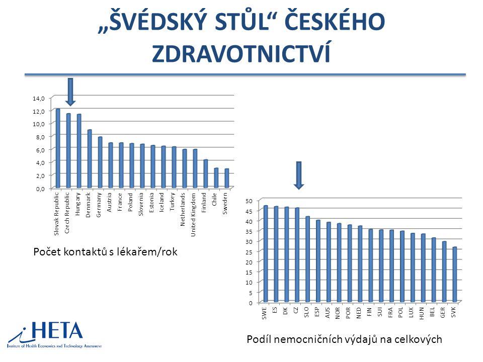 S TRUKTURA NÁKLADŮ ČESKÉHO ZDRAVOTNICTVÍ + TRENDY ÚZIS 2011 VZP 2011