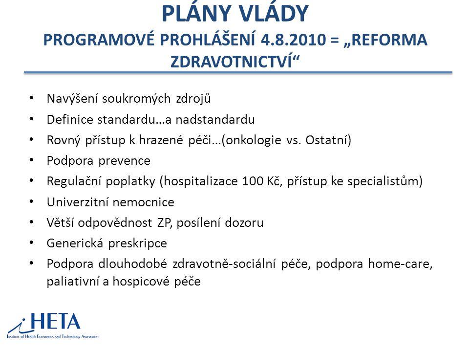 VÝVOJ NÁKLADŮ VZP ČR NA LÉČIVA V LETECH 2000 - 2011 NÁKLADY V MLD KČ Zdroj: VZP