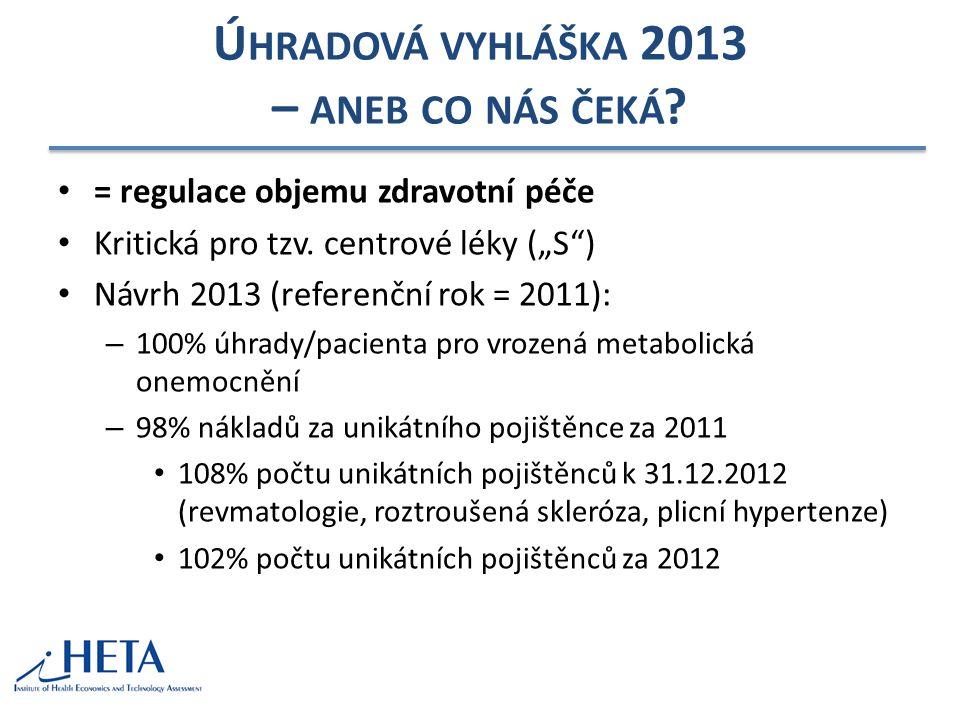 Z MĚNY V LEGISLATIVĚ 2013 Zákon o léčivech (I.