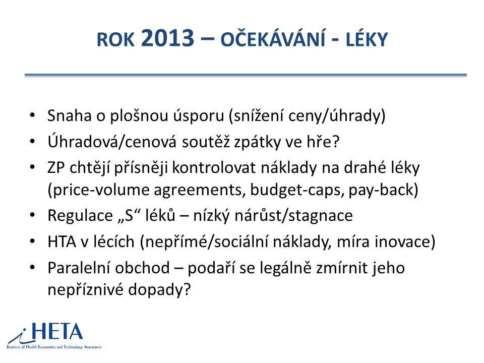 Ú HRADOVÁ VYHLÁŠKA 2013 – ANEB CO NÁS ČEKÁ . = regulace objemu zdravotní péče Kritická pro tzv.