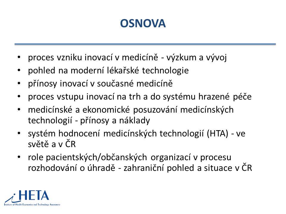 Struktura nákladů na vývoj léku