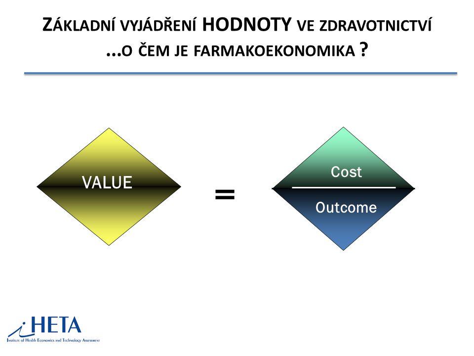 klinický účinnost bezpečnost ovlivnění průběhu nemoci ekonomický analýza nákladů cena nemoci (COI) BIA CMA CBA CEA CUA humanistický HRQL spokojenost pac.