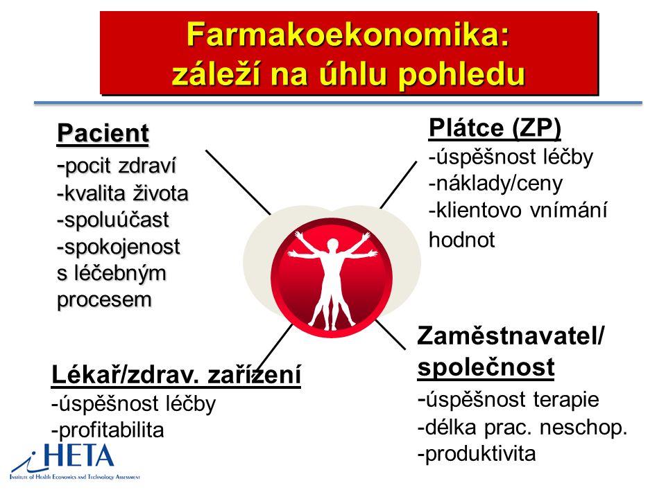 FARMAKOEKONOMIKA = komplexní posouzení dopadu léku na zdravotní systém z pohledu: klinického ekonomického humanistického (kvalita života)