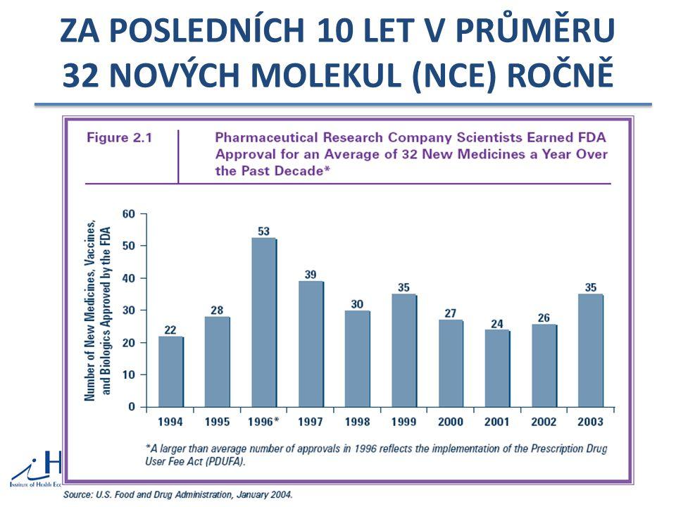 P REDIKCE NÁKLADŮ NA OD V EU 2010: 3,3%  2016: 4,6% Schey 2011