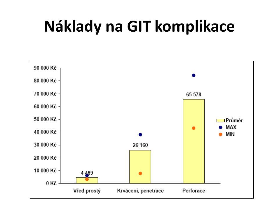 N ÁKLADY NA LÉČBU OSTEOARTRÓZY V ČR Meloxikam 7,5 mg/den Diklofenak (100 mg SR/den), piroxikam (20 mg/den) ………4 týdenní léčba Studie MELISSA a SELECT – meloxikam méně GIT komplikací FE analýza těchto komplikací Modelování Dopad na náklady