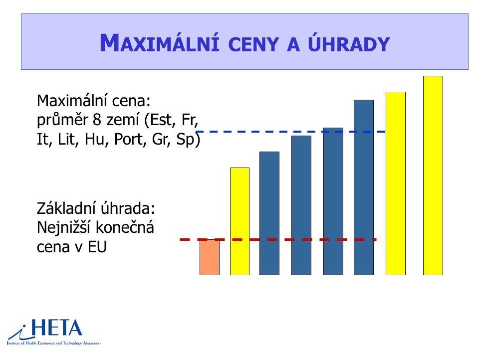J AK FUNGUJE REFERENČNÍ SYSTÉM … 111 reference groups (i.e.
