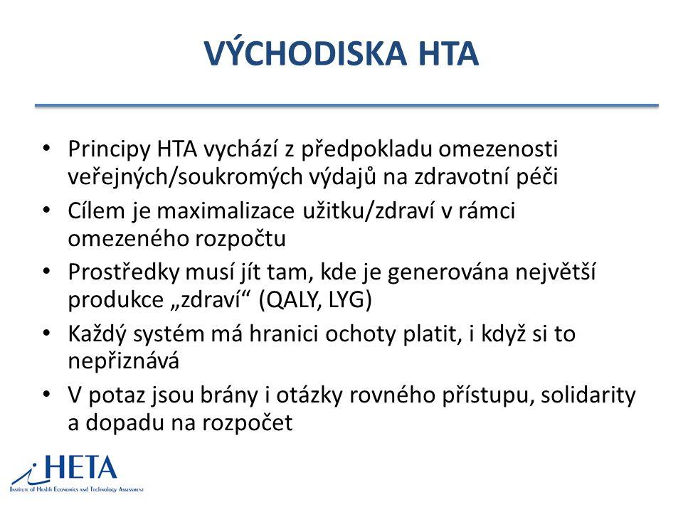 OSNOVA Co nám může zavedení HTA přinést Aktuální situace v ČR Kudy se vydat