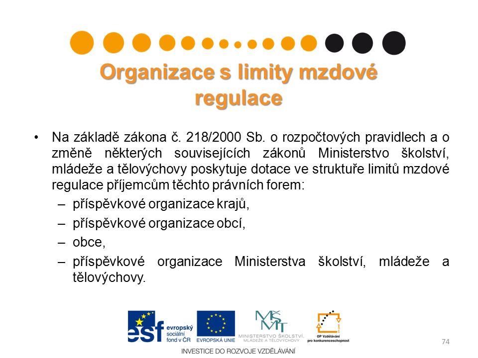 Organizace s limity mzdové regulace Na základě zákona č.
