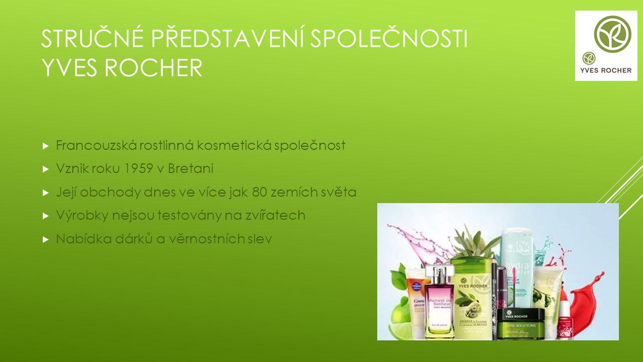 STRUČNÉ PŘEDSTAVENÍ SPOLEČNOSTI YVES ROCHER  Francouzská rostlinná kosmetická společnost  Vznik roku 1959 v Bretani  Její obchody dnes ve více jak
