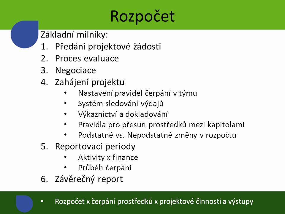 Rozpočet Základní milníky: 1.Předání projektové žádosti 2.Proces evaluace 3.Negociace 4.Zahájení projektu Nastavení pravidel čerpání v týmu Systém sle