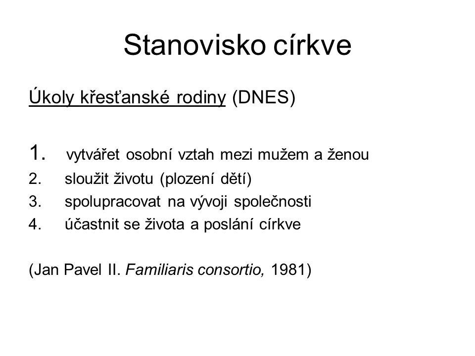 Stanovisko církve Úkoly křesťanské rodiny (DNES) 1.
