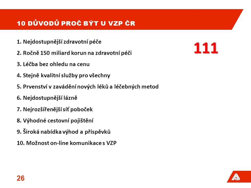 10 DŮVODŮ PROČ BÝT U VZP ČR 1. Nejdostupnější zdravotní péče 2.