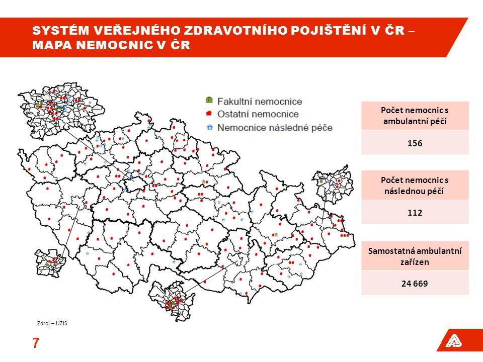 8 SYSTÉM VEŘEJNÉHO ZDRAVOTNÍHO POJIŠTĚNÍ V ČR – MAPA PRAKTICKÝCH LÉKAŘŮ Počet praktických lékařů 5 794 Počet praktických lékařů na 100 tis.