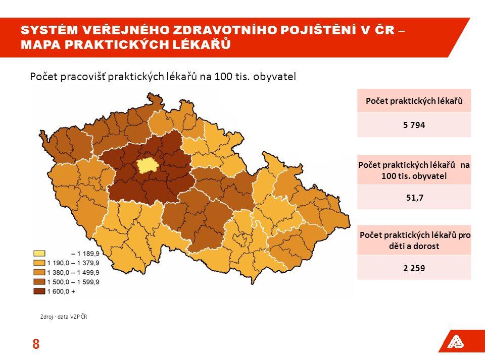 SYSTÉM VEŘEJNÉHO ZDRAVOTNÍHO POJIŠTĚNÍ V ČR – PŘÍJMY DO ZDRAVOTNICTVÍ Objem pojistného dle plátců (mil.