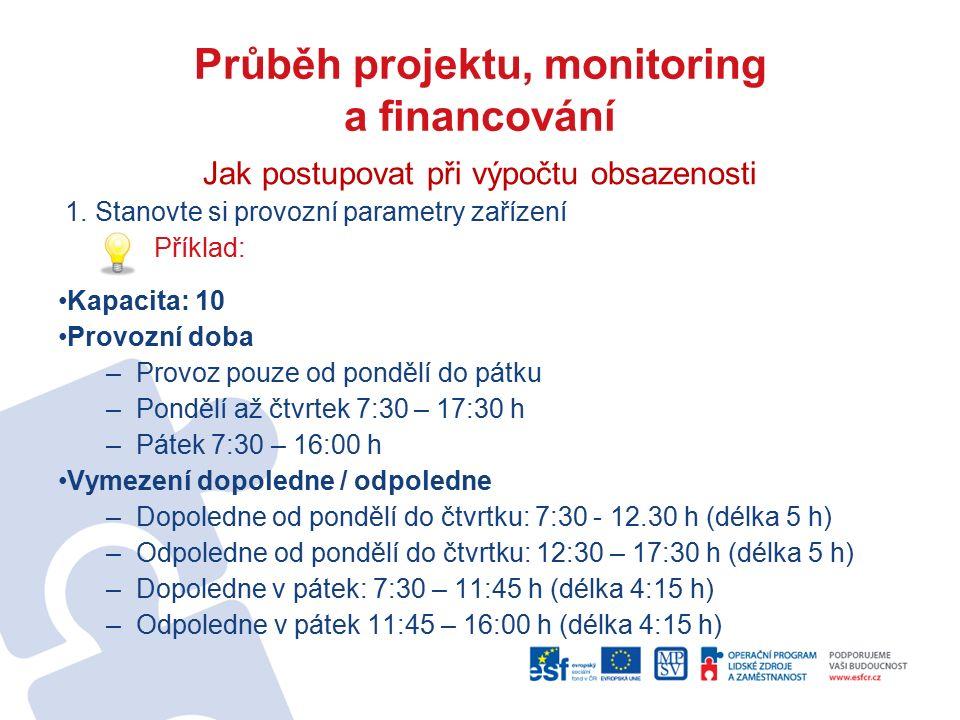 Průběh projektu, monitoring a financování Jak postupovat při výpočtu obsazenosti 1.