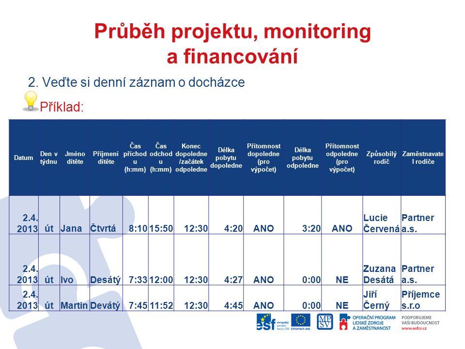Průběh projektu, monitoring a financování 2.