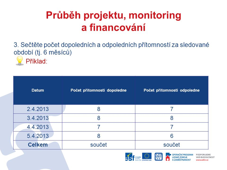 Průběh projektu, monitoring a financování 3.
