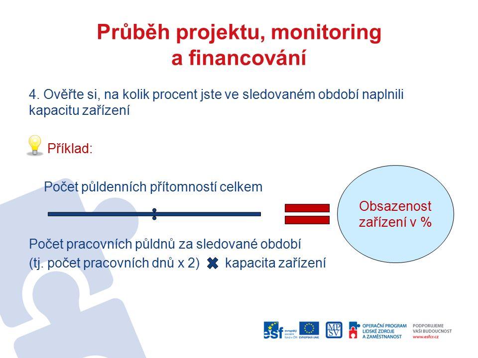 Průběh projektu, monitoring a financování 4.