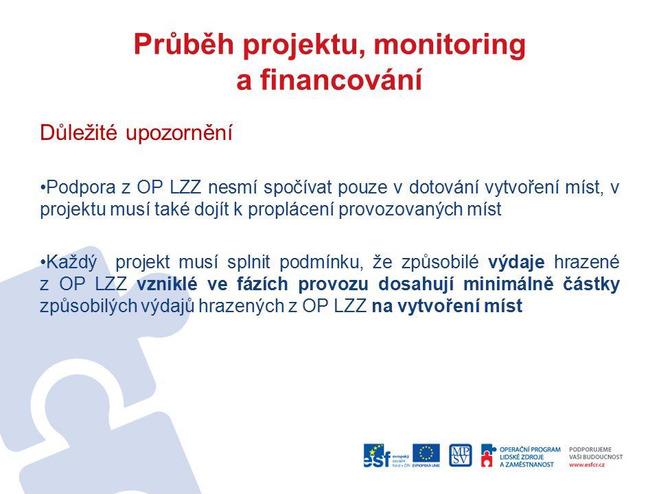 Průběh projektu, monitoring a financování Důležité upozornění Podpora z OP LZZ nesmí spočívat pouze v dotování vytvoření míst, v projektu musí také dojít k proplácení provozovaných míst Každý projekt musí splnit podmínku, že způsobilé výdaje hrazené z OP LZZ vzniklé ve fázích provozu dosahují minimálně částky způsobilých výdajů hrazených z OP LZZ na vytvoření míst