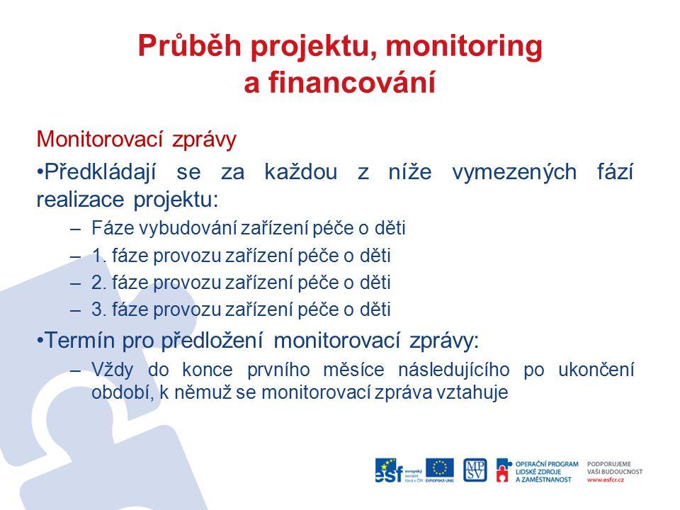 Průběh projektu, monitoring a financování Monitorovací zprávy Předkládají se za každou z níže vymezených fází realizace projektu: –Fáze vybudování zařízení péče o děti –1.