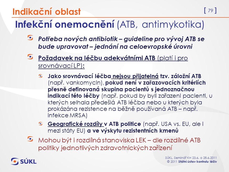 [ 79 ] SÚKL, Seminář KH 23.6. a 28.6.2011 © 2011 Státní ústav kontrolu léčiv Infekční onemocnění (ATB, antimykotika) Potřeba nových antibiotik – guide