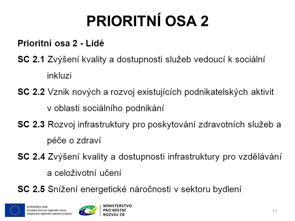 PRIORITNÍ OSA 2 11 Prioritní osa 2 - Lidé SC 2.1 Zvýšení kvality a dostupnosti služeb vedoucí k sociální inkluzi SC 2.2 Vznik nových a rozvoj existujících podnikatelských aktivit v oblasti sociálního podnikání SC 2.3 Rozvoj infrastruktury pro poskytování zdravotních služeb a péče o zdraví SC 2.4 Zvýšení kvality a dostupnosti infrastruktury pro vzdělávání a celoživotní učení SC 2.5 Snížení energetické náročnosti v sektoru bydlení