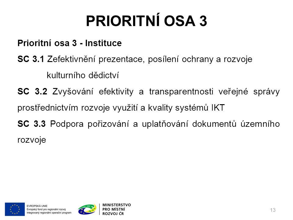 PRIORITNÍ OSA 3 13 Prioritní osa 3 - Instituce SC 3.1 Zefektivnění prezentace, posílení ochrany a rozvoje kulturního dědictví SC 3.2 Zvyšování efektivity a transparentnosti veřejné správy prostřednictvím rozvoje využití a kvality systémů IKT SC 3.3 Podpora pořizování a uplatňování dokumentů územního rozvoje