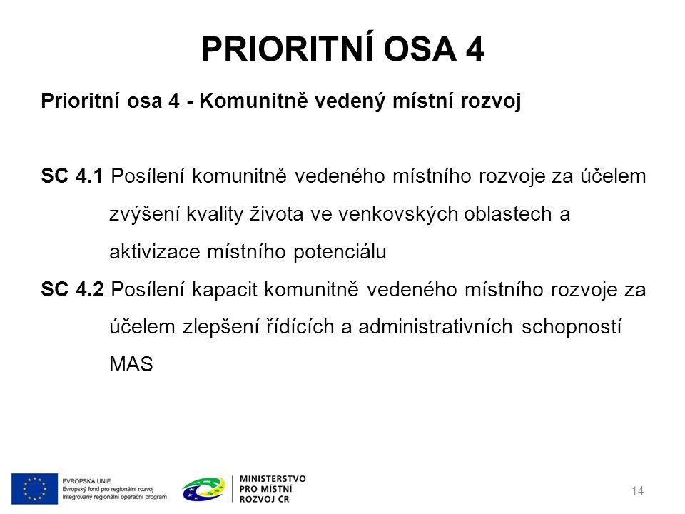 PRIORITNÍ OSA 4 14 Prioritní osa 4 - Komunitně vedený místní rozvoj SC 4.1 Posílení komunitně vedeného místního rozvoje za účelem zvýšení kvality života ve venkovských oblastech a aktivizace místního potenciálu SC 4.2 Posílení kapacit komunitně vedeného místního rozvoje za účelem zlepšení řídících a administrativních schopností MAS