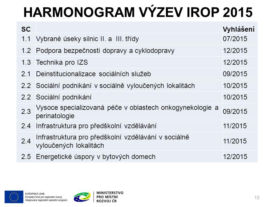 HARMONOGRAM VÝZEV IROP 2015 SCVyhlášení 1.1Vybrané úseky silnic II.