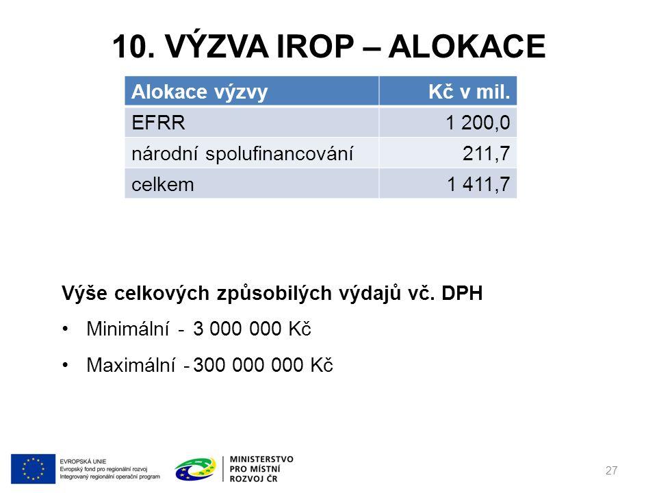 10. VÝZVA IROP – ALOKACE 27 Alokace výzvyKč v mil.